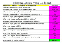 Customer Life Time Value Calculator - Clickstarters