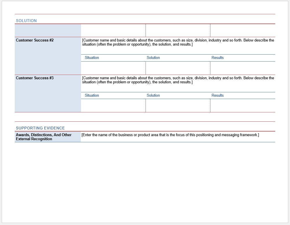 Detailed Company Messaging Planning Worksheet and Template – Problem Solution Worksheet