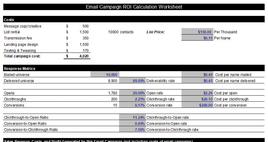 Perfect Email Marketing ROI Calculator Worksheet; Email Marketing ROI Calculator  Worksheet