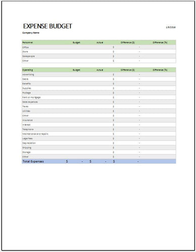 Expense Report Budget Template - Clickstarters