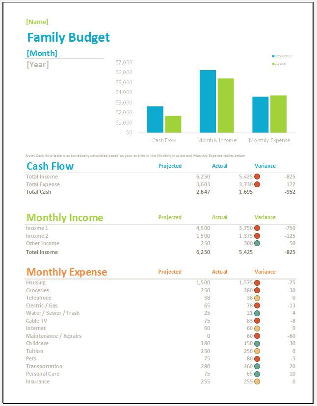 Family Budget Template  Clickstarters