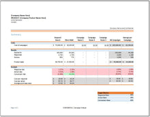 Integrated Marketing Campaign Data Analysis Template - Clickstarters