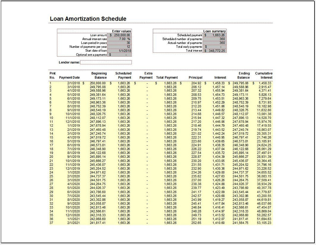 Loan Amortization Worksheet Worksheets for all | Download and ...