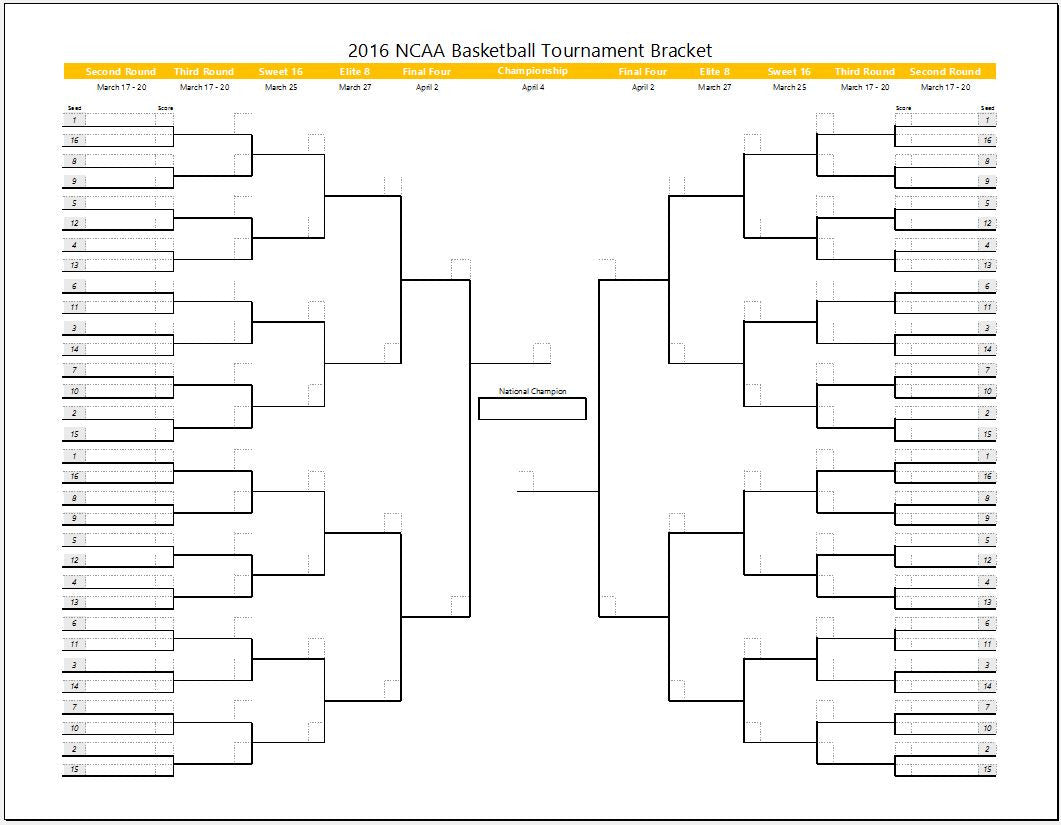 march madness bracket template