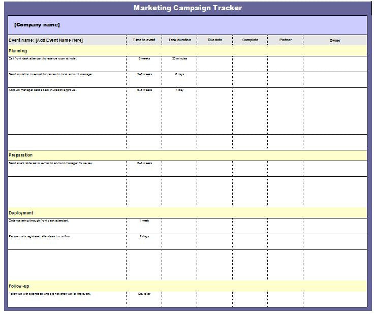Marketing Campaign Tracker Template - Clickstarters