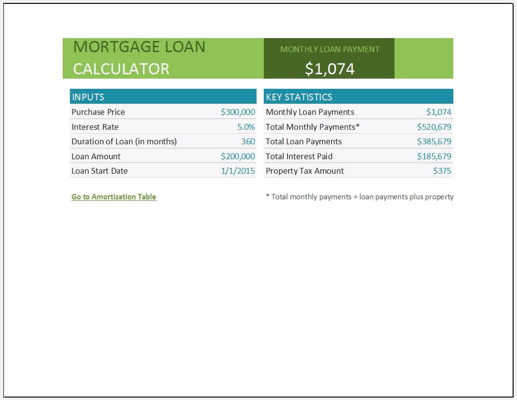 Mortgage Loan Calculator Template - Clickstarters