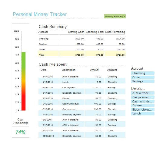 Personal Money Tracker Template - Clickstarters