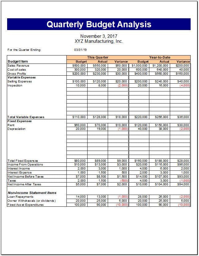 quarterly budget analysis template and worksheet
