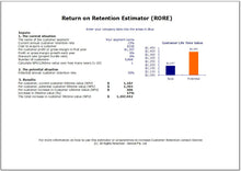 Return on Retention Estimator - Clickstarters