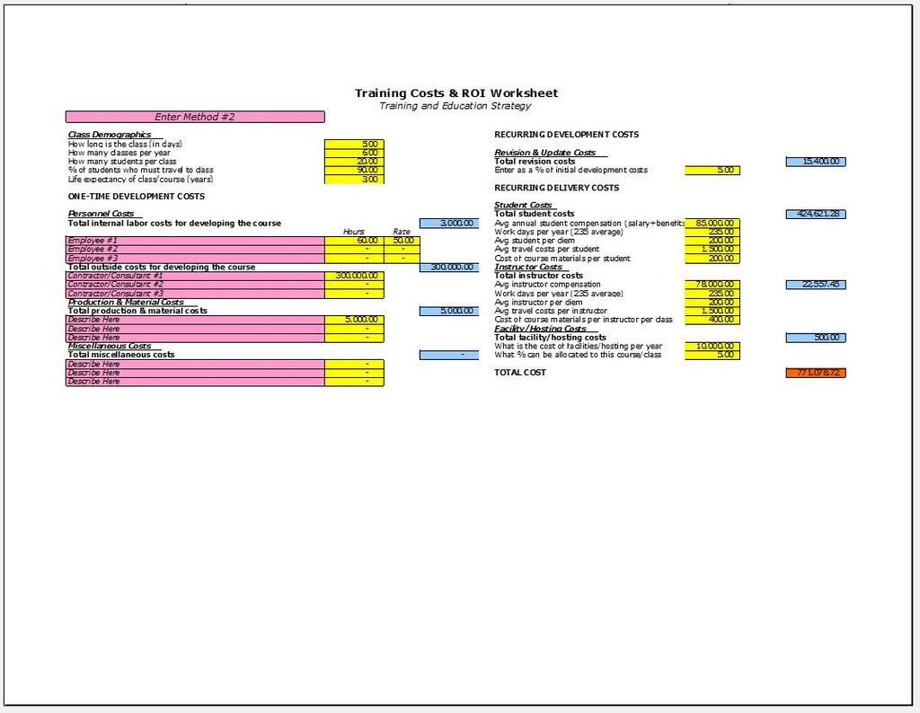 Product Cost Analysis Worksheet