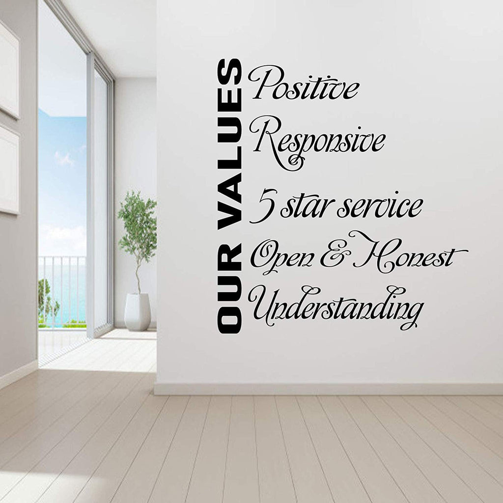 Motivational quote wall art