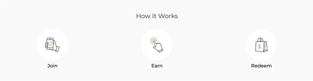 How BirdSupplies.com Rewards Works