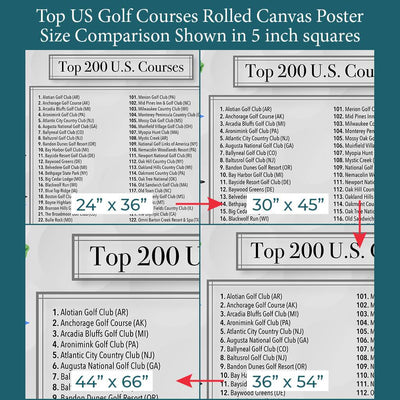 Font Size Comparison of Golf Course Check List on 4 Poster Sizes