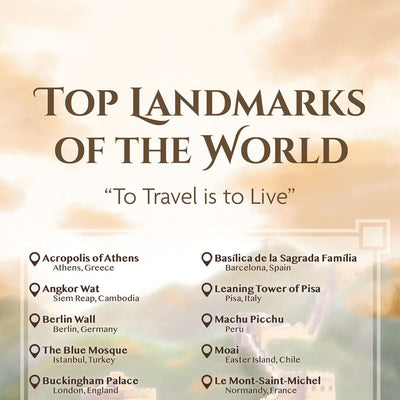 Top Landmarks Of The World Bucket List Closeup of the top