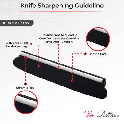 Knife Sharpening Guideline