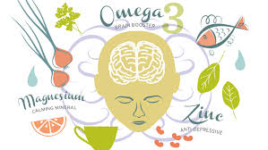 Can Omega-3 Reduce Anxiety & Depression?