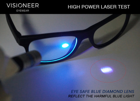 HIGH POWER BLUE LASER TEST
