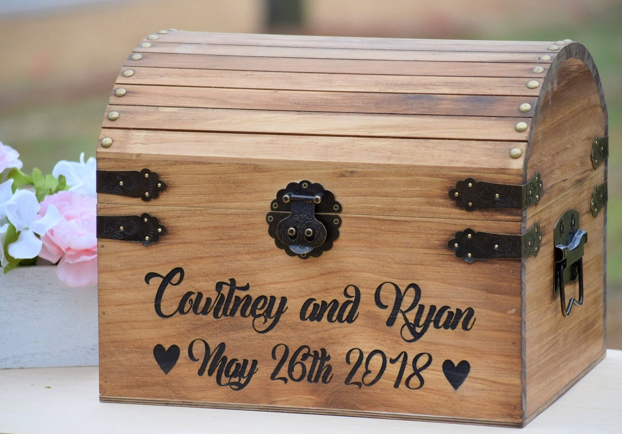 Personalized Home Decor & Gifts