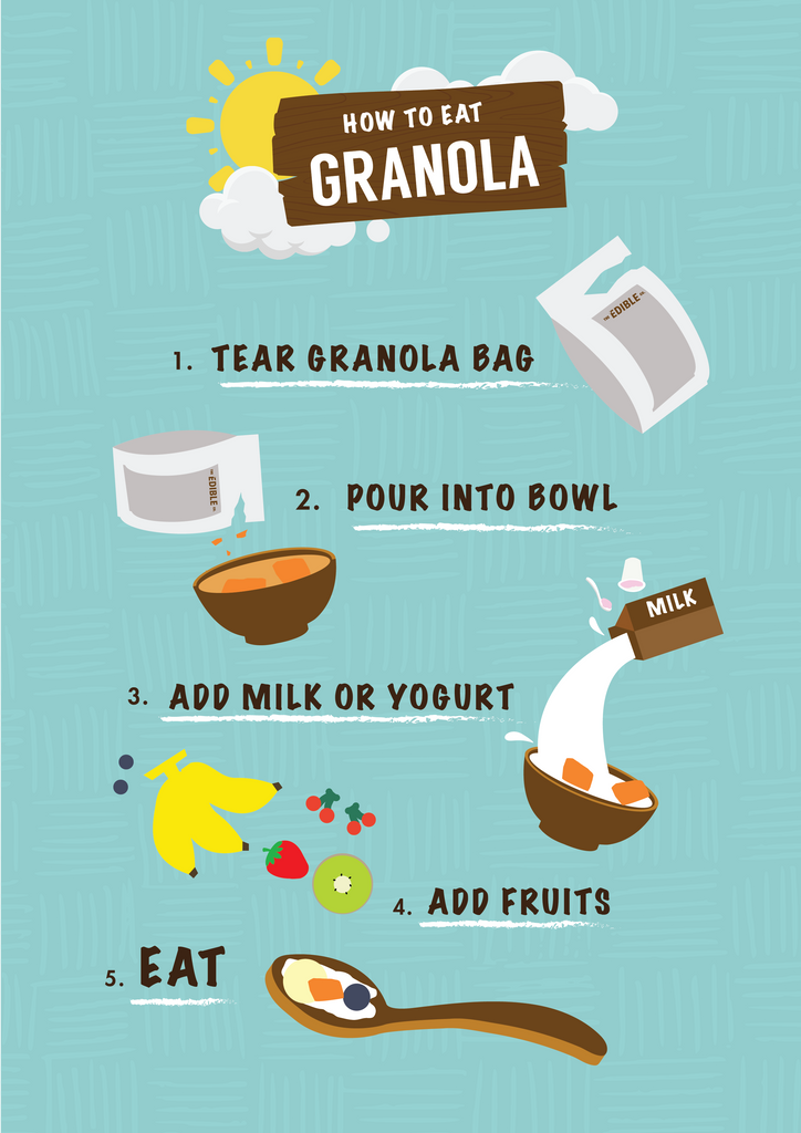 How to eat granola