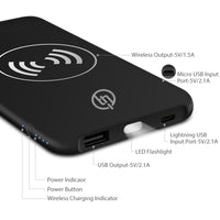 TECHQ Wireless Charging Power Bank with Qi Input and Output - Next-Generation 10000mAh