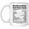 Rottweiler Nutrition White Mug 11 oz.