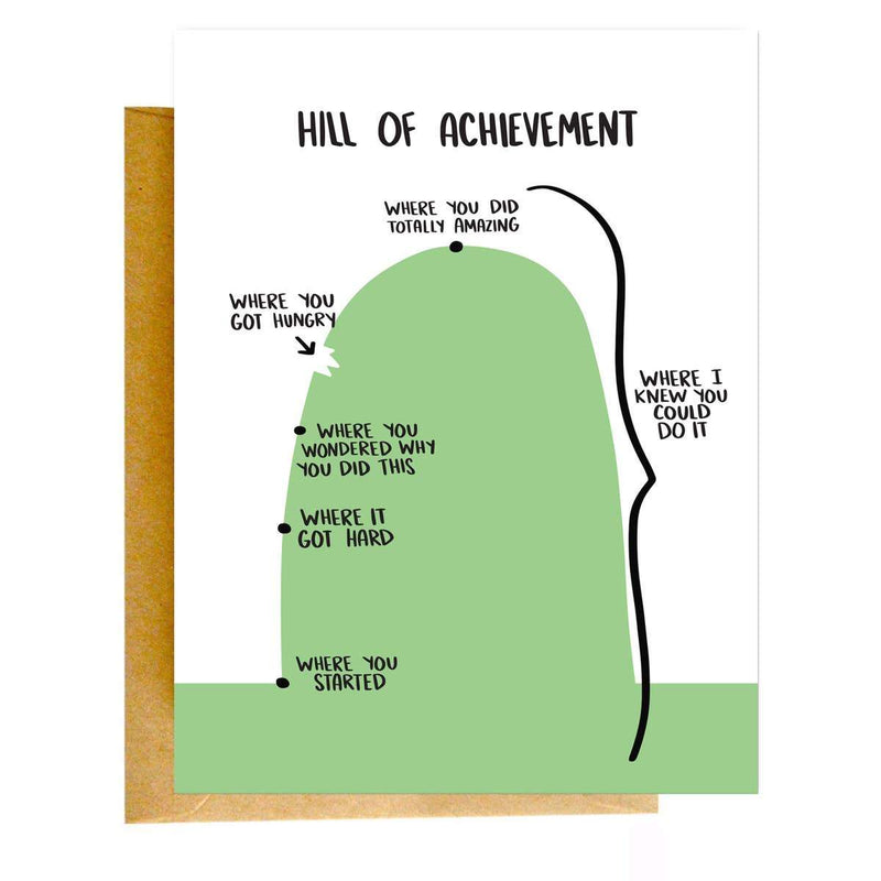 Hill of Achievement Card