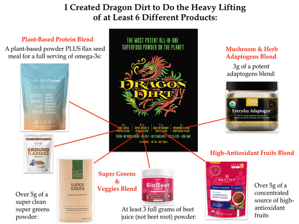 Dragon Dirt: Bobby's New Signature Superfood Powder - 10-serving Sample Size