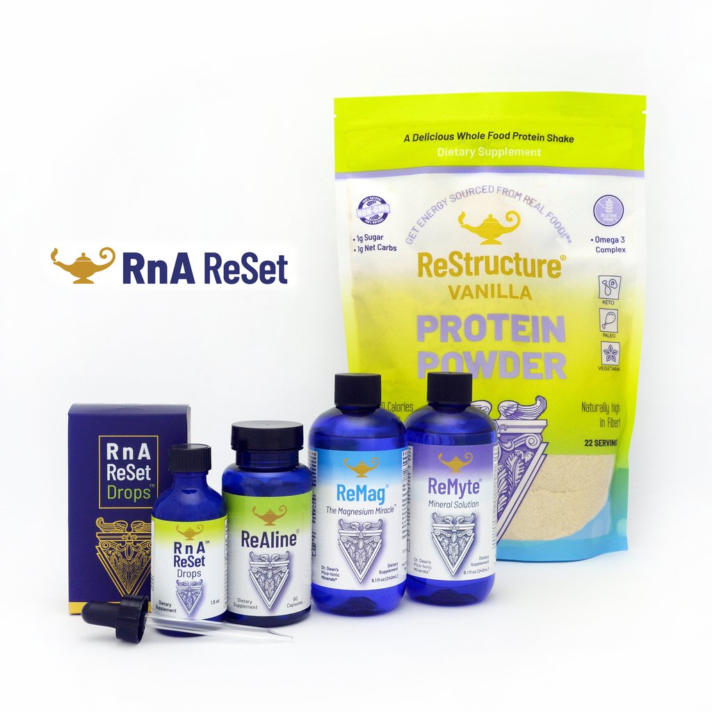Total Body ReSet Bundle