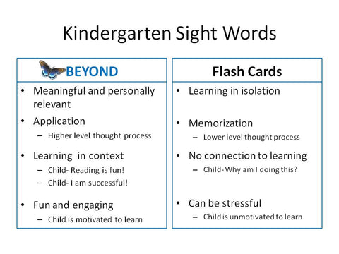 You've received the Kindergarten sight word list  Now what