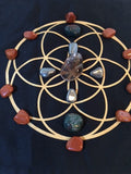 Crystal Grids for Root Chakra