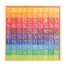 Counting with Colors - Wooden Number Chart