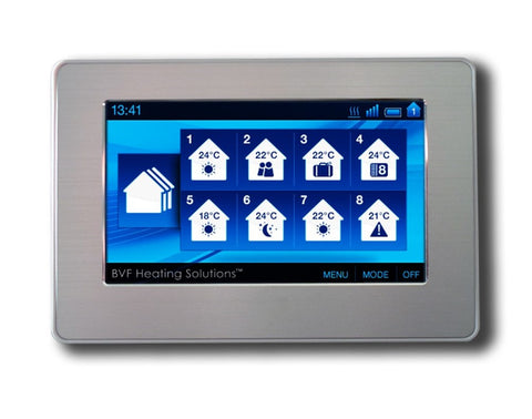 SYME MASTER 2 in 1. thermostat or multi-zone controller-UK Infrared Heating Company