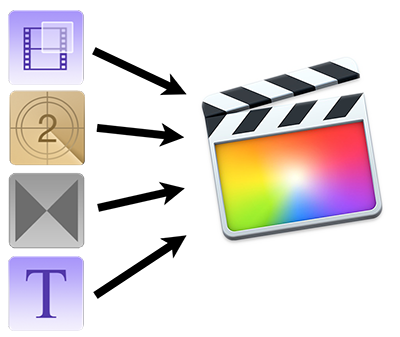 How to install free FCP X plugins, templates, transitions
