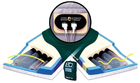 "Mattress Bed APM2 System 7"" PressureGuard® Alternating Pressure/Lateral Rotation by Span"
