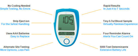 Diabetic Meter & Strips Ultratrack Pro No Coding 7 Second Results Rx Item by Vertex