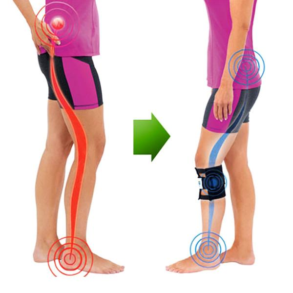 All Deals - Pressure Point Calf Compression Sleeve For Back Pain Relief