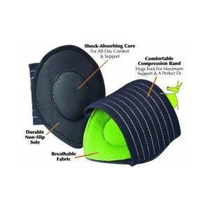 All Deals - Strut Z Cushioned Arch Support