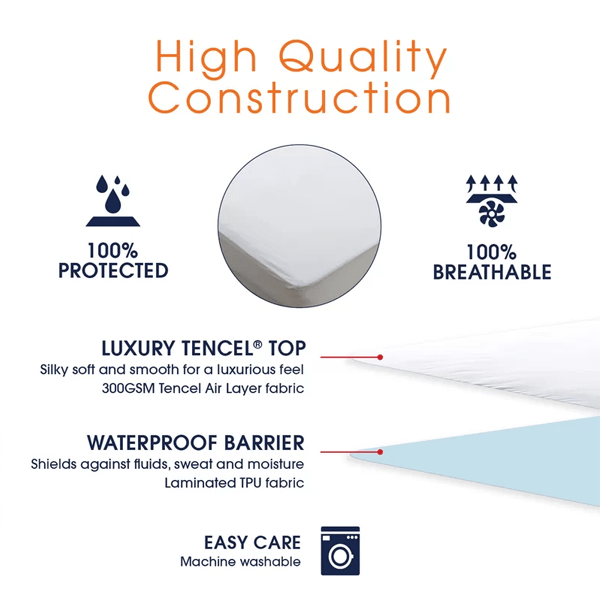 Luxurious & Ultra-Soft Tencel Mattress Protector