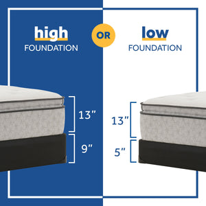 Sealy Clement Soft Pillowtop Mattress Foundation Guide