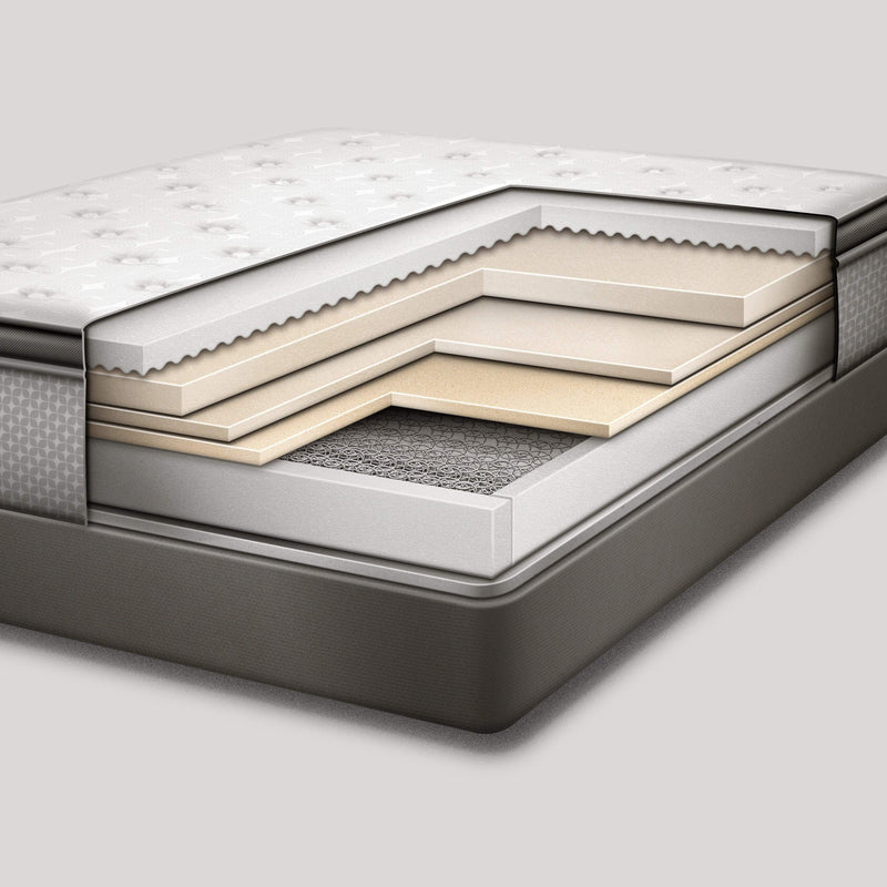 Mattress Warehouse Sealy Welcome Softness Cutaway layers