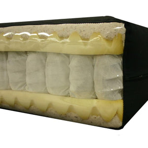 Mattress_Warehouse_Fibre_Processing_Encased_Coil_Futon_Mattress Cutaway
