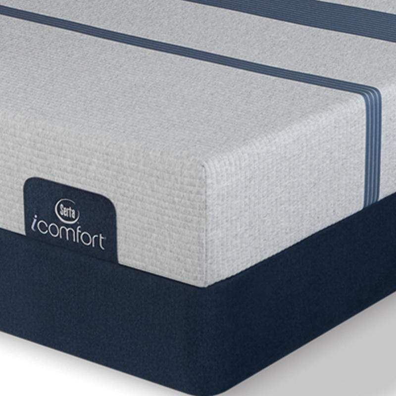 Mattress_Warehouse_Serta_iComfort_Blue_100_Gentle_Firm_MB Corner