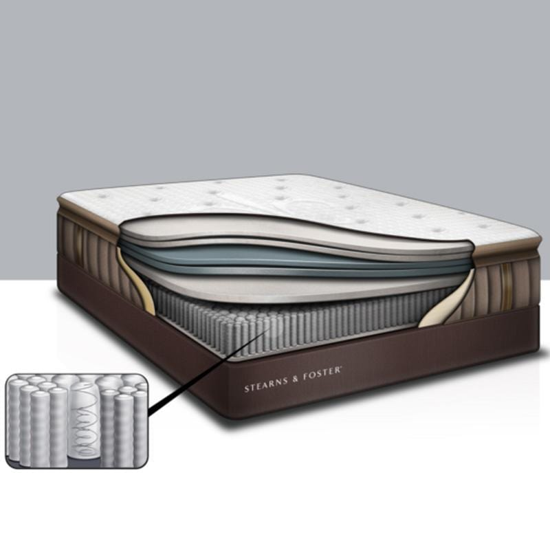 Mattress_Warehouse_Stearns_&_Foster_Three_Pools_I_Luxury_Firm_Cutaway