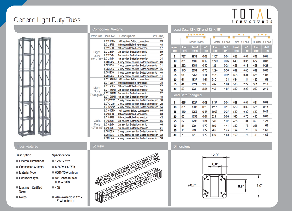 "Total Truss 12"" Light Duty Spec Sheet"