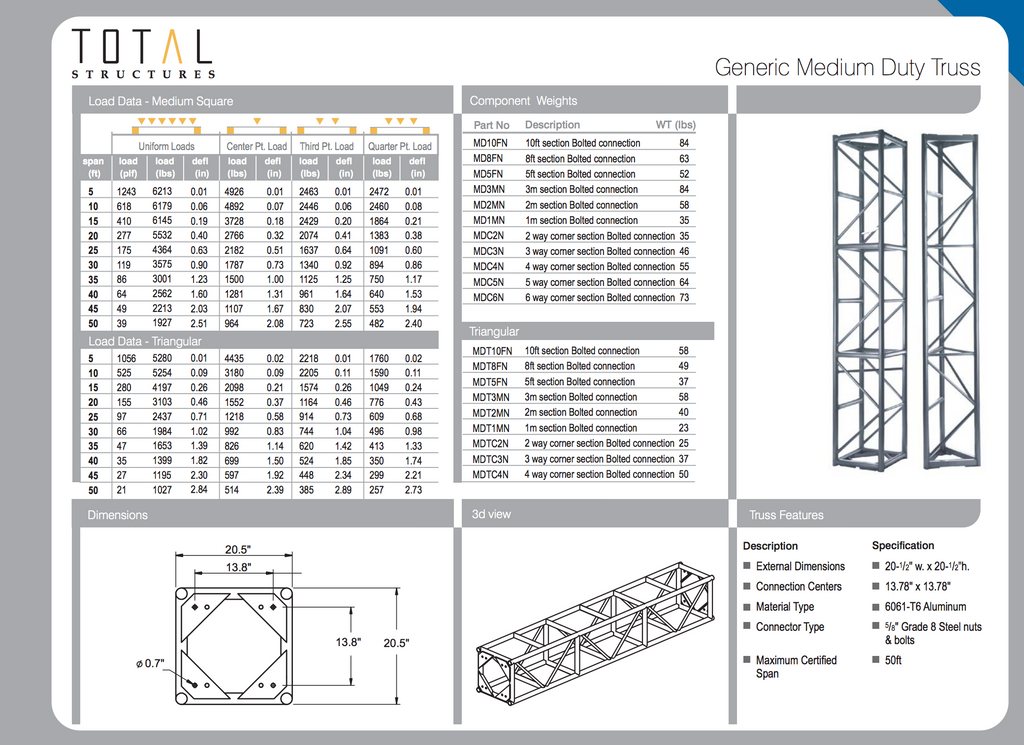 "Total Truss 20.5"" Medium Duty Truss Spec Sheet"
