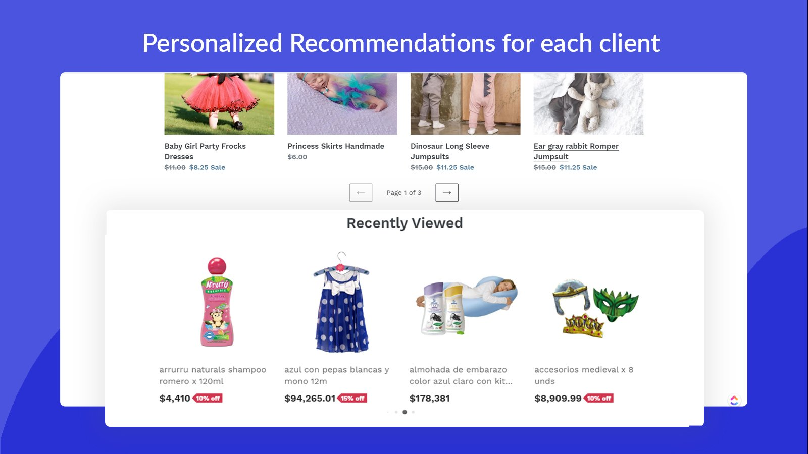 Shopify showcasing personalized product recommendations.