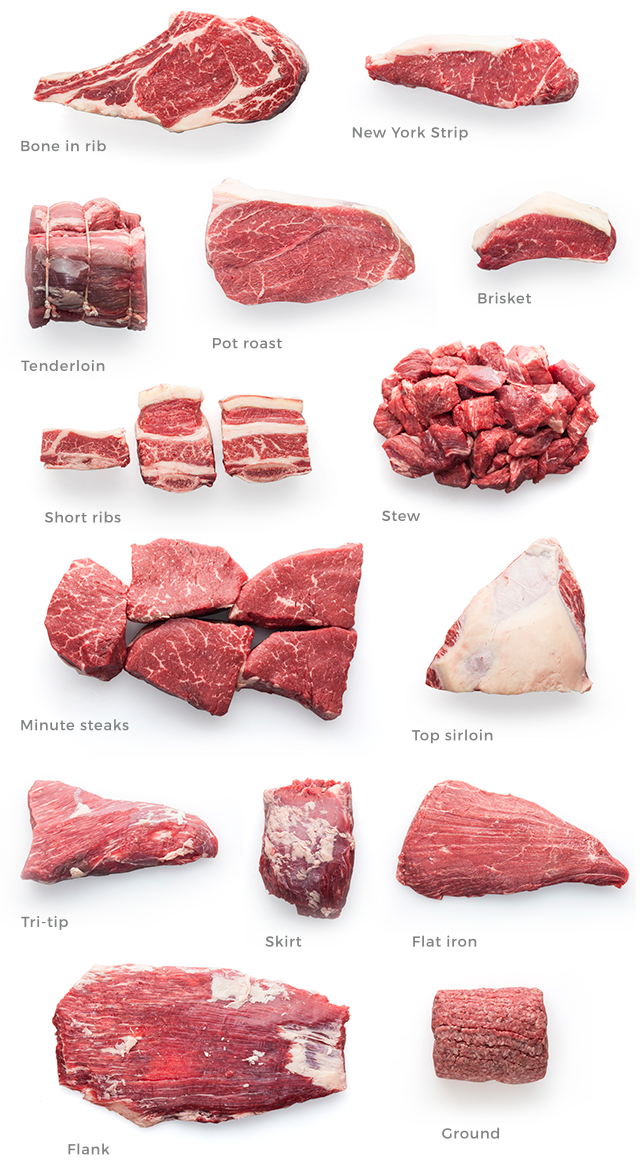 Meatme beef cuts dictionary