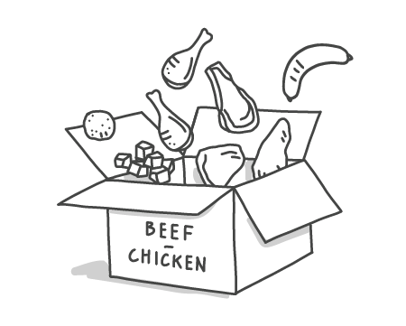 Beef & Chicken Box
