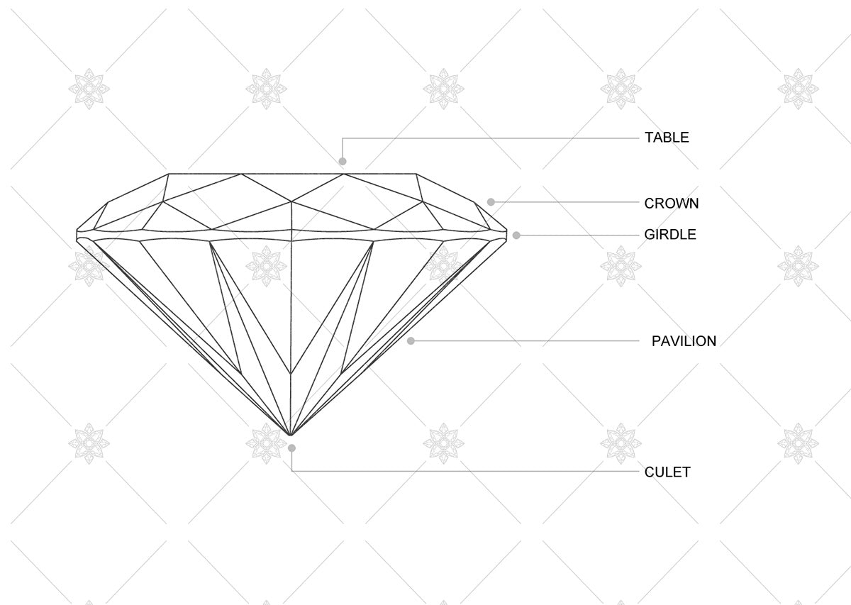 diamond side view and annotations