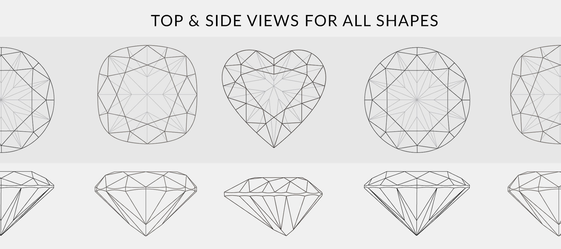 Diamond cut shapes - facet guide